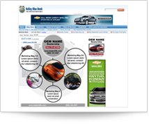 Kelley Blue Book Flash Ad Template Design