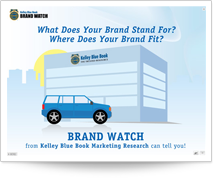 Kelley Blue Book - Brandwatch Presentation